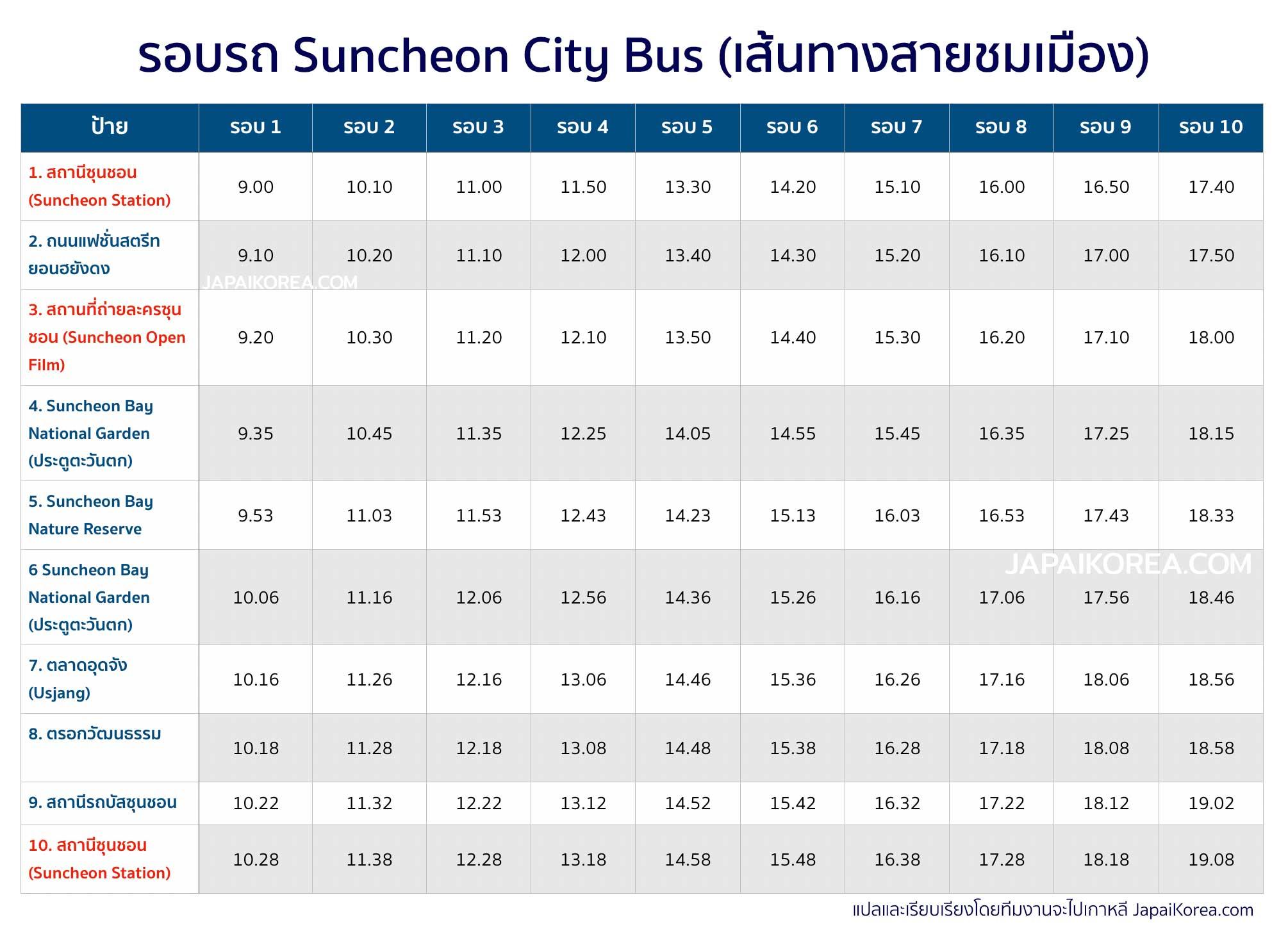 Suncheon City Bus Schedule